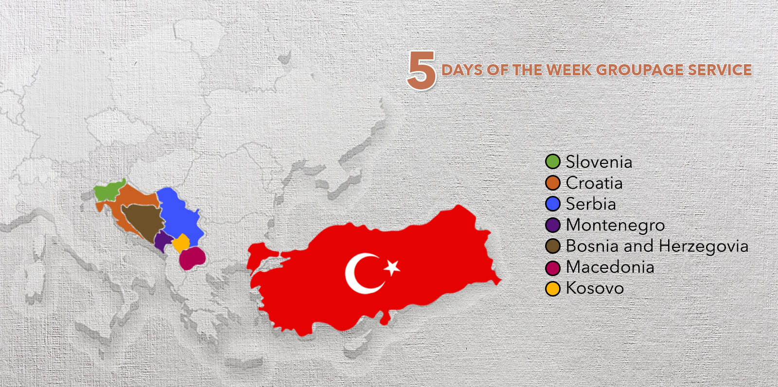 5 Days Of The Week Groupage Shipments, Partial Shipment, Partial Transport, Balkan, Little Truck Shipment, Turkey, Istanbul, Logistics, Transportation, Full Truck